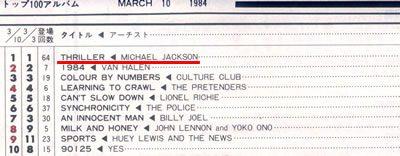 キャッシュボックス 1984年3月10日